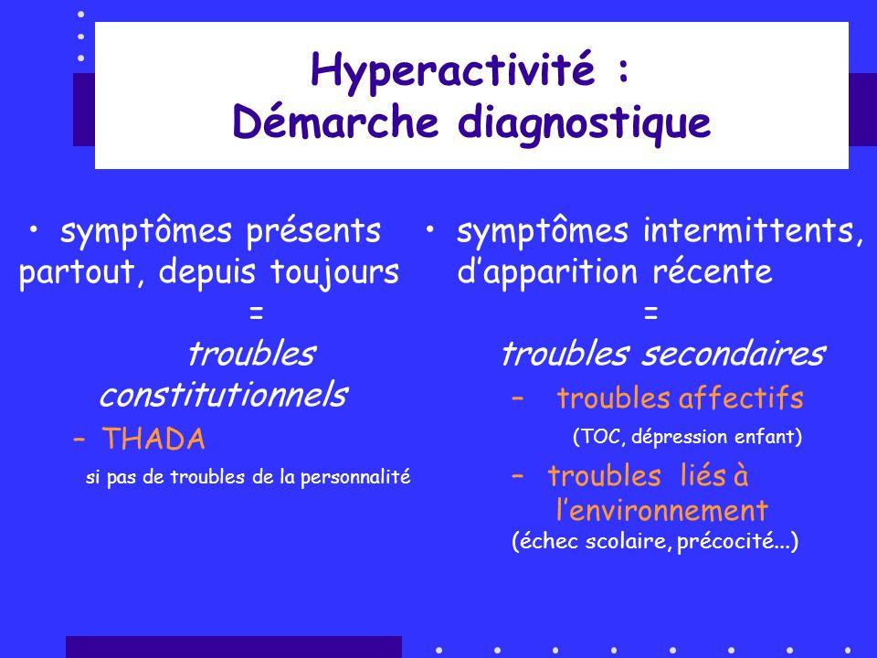 Hyperactivité : Démarche diagnostique