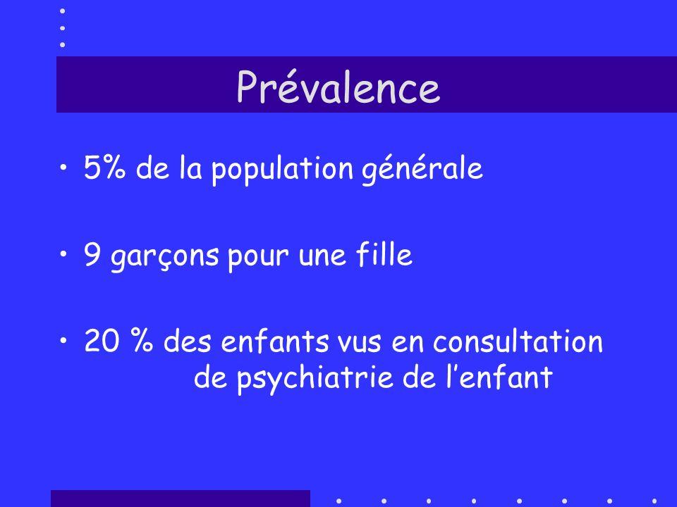 Prévalence 5% de la population générale 9 garçons pour une fille