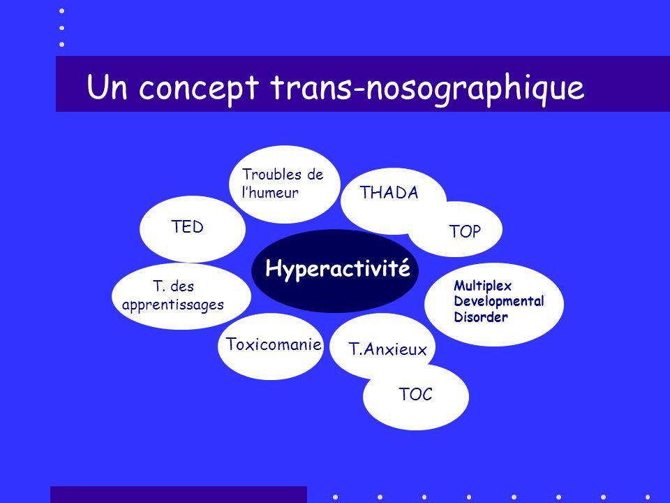 Un concept trans-nosographique