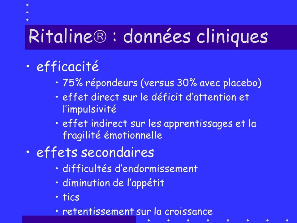 Ritaline : données cliniques
