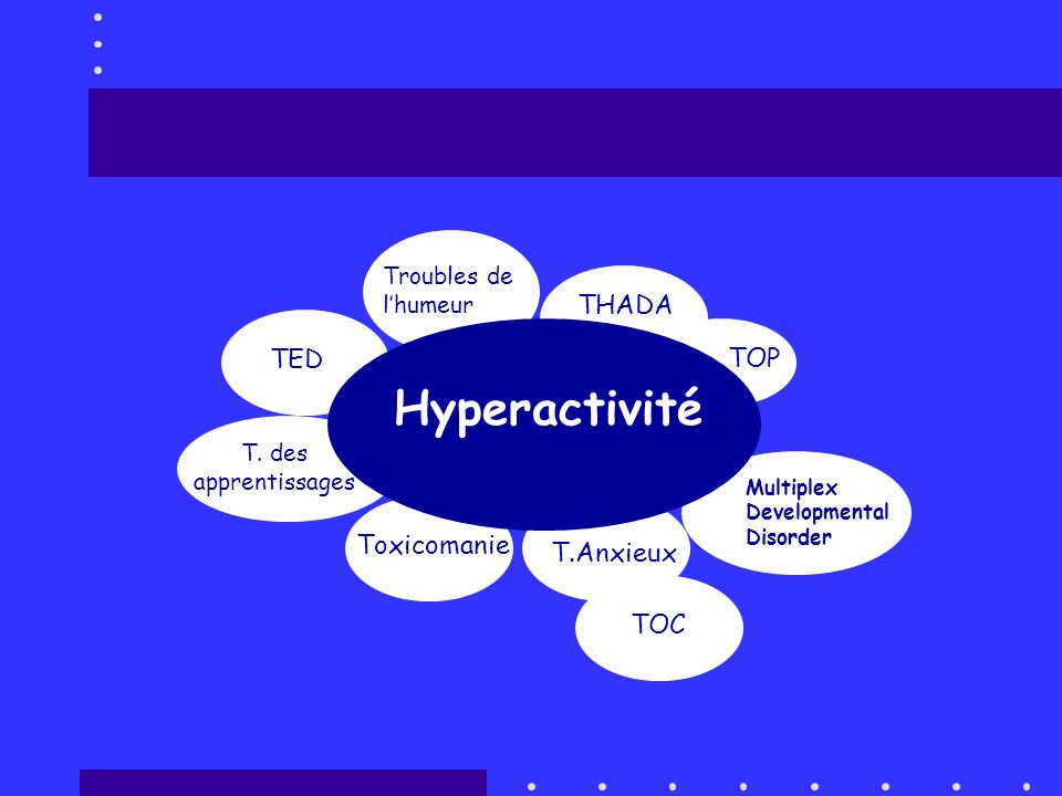 Hyperactivité THADA TED TOP Toxicomanie T.Anxieux TOC