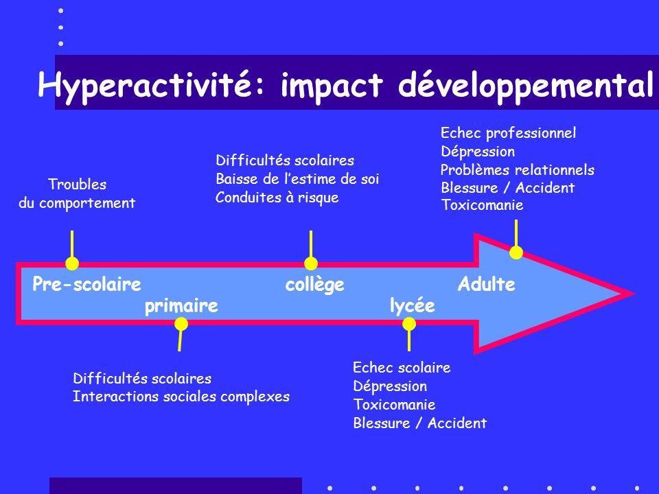 Hyperactivité: impact développemental