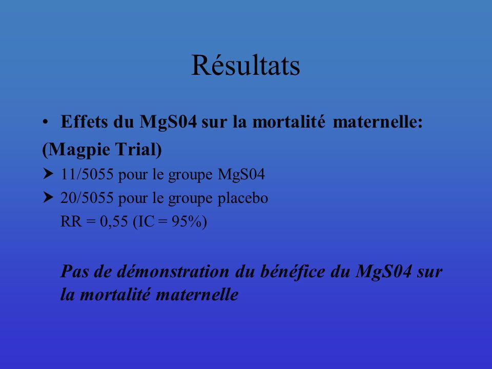Résultats Effets du MgS04 sur la mortalité maternelle: (Magpie Trial)