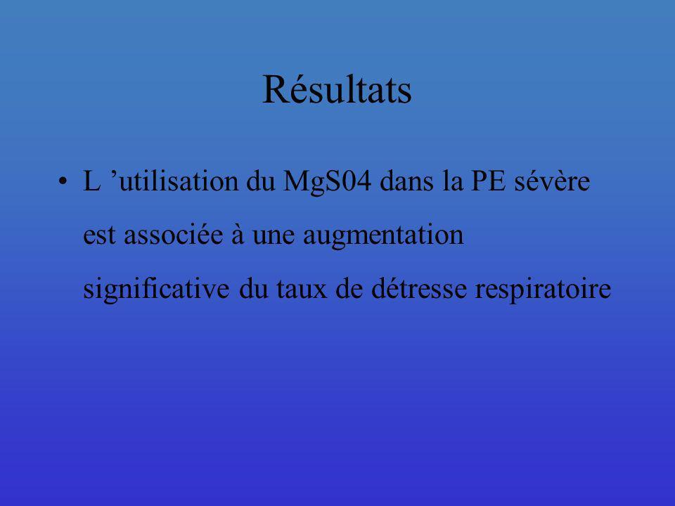 Résultats L 'utilisation du MgS04 dans la PE sévère est associée à une augmentation significative du taux de détresse respiratoire.