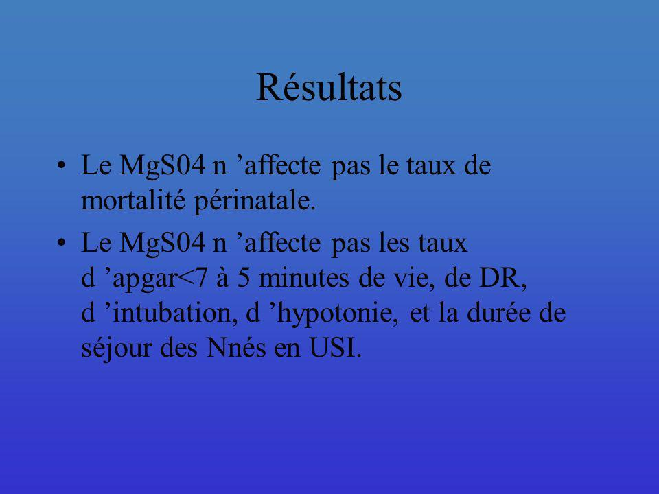 Résultats Le MgS04 n 'affecte pas le taux de mortalité périnatale.