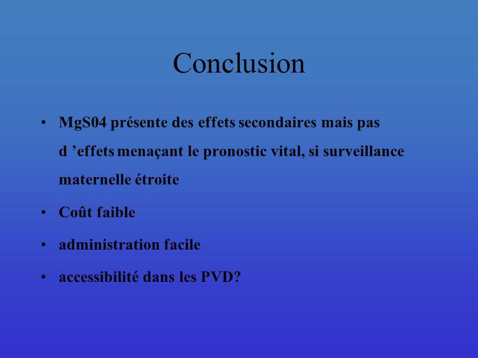 Conclusion MgS04 présente des effets secondaires mais pas d 'effets menaçant le pronostic vital, si surveillance maternelle étroite.