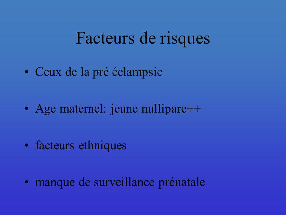 Facteurs de risques Ceux de la pré éclampsie
