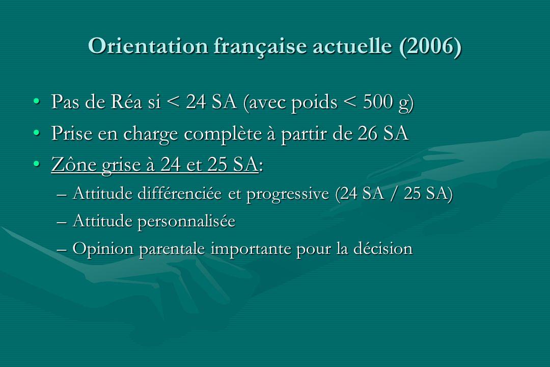 Orientation française actuelle (2006)