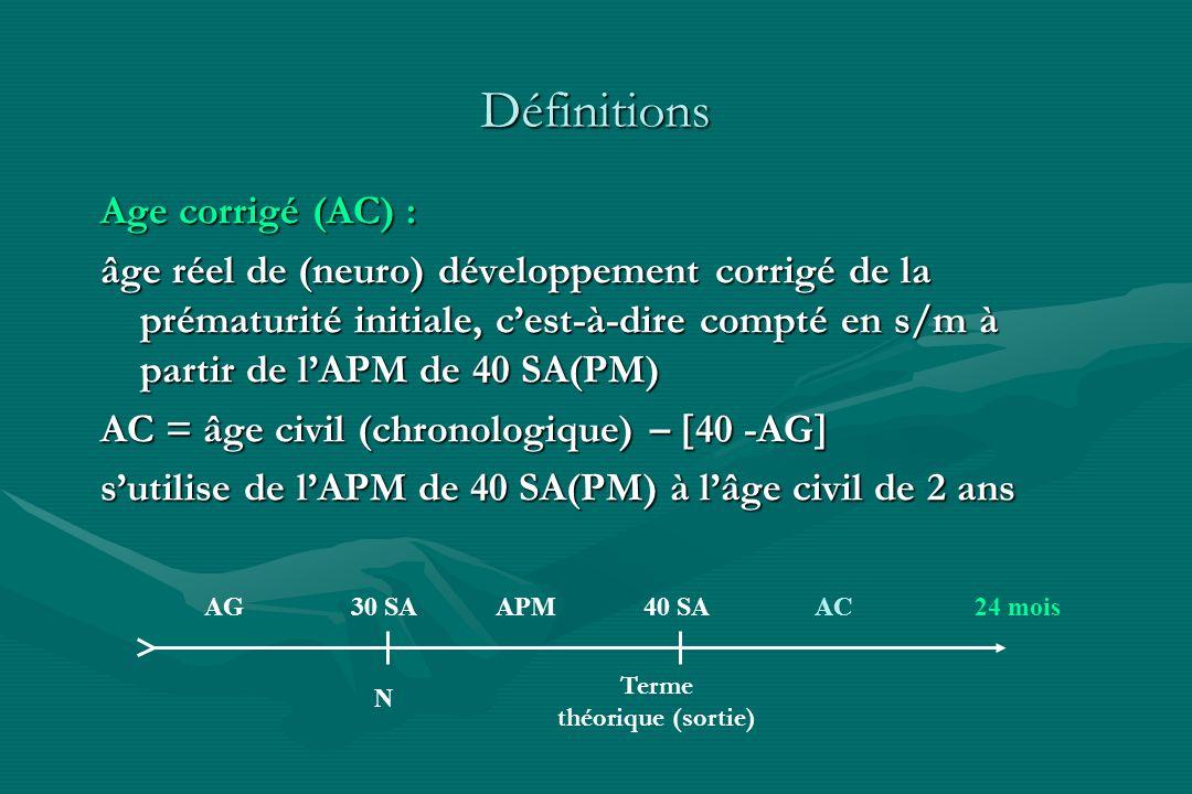 Définitions Age corrigé (AC) :