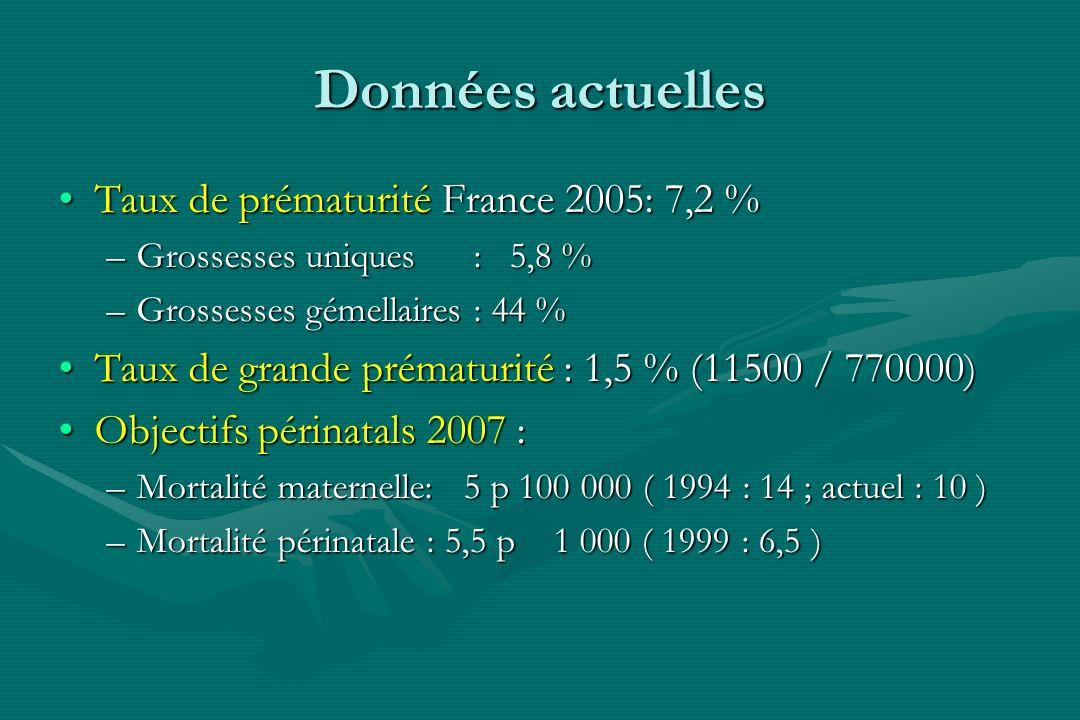 Données actuelles Taux de prématurité France 2005: 7,2 %