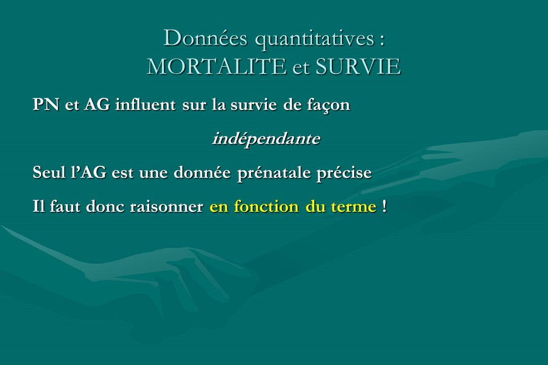 Données quantitatives : MORTALITE et SURVIE