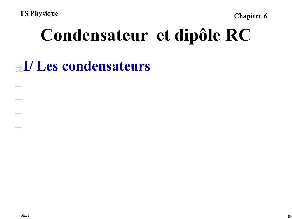 Condensateur et dipôle RC
