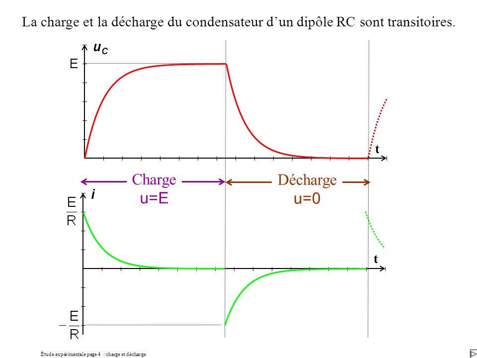 Étude expérimentale page 4 : charge et décharge