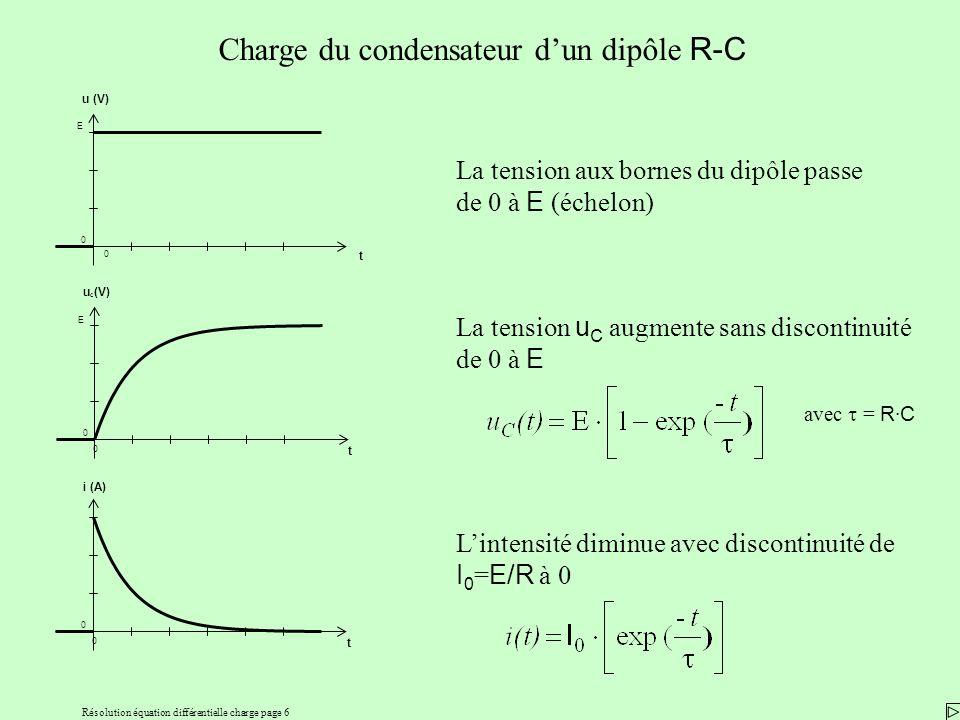 Résolution équation différentielle charge page 6