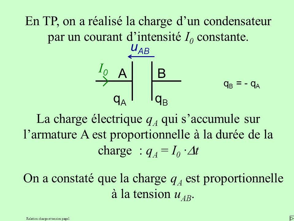 Relation charge et tension page1