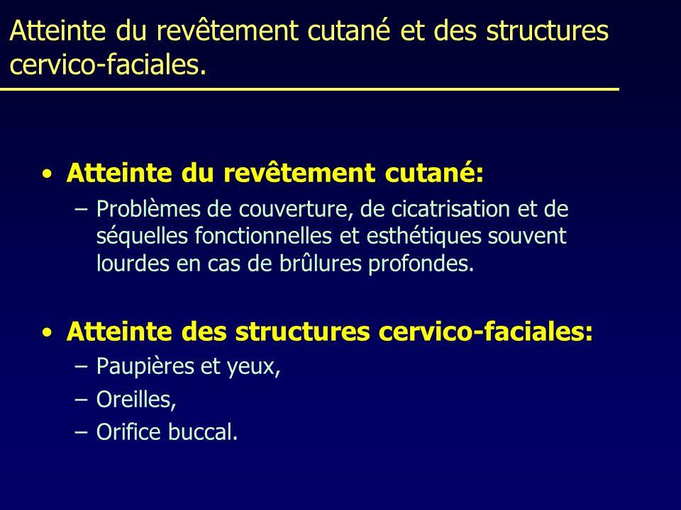 Atteinte du revêtement cutané et des structures cervico-faciales.