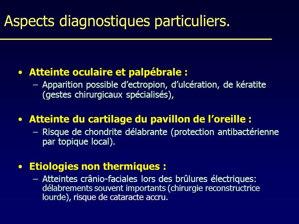 Aspects diagnostiques particuliers.