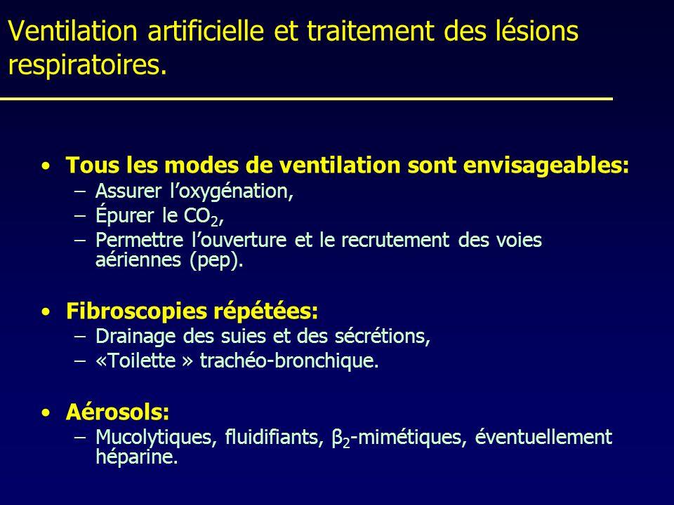 Ventilation artificielle et traitement des lésions respiratoires.