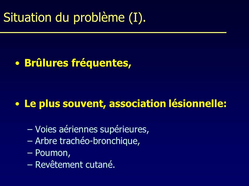 Situation du problème (I).
