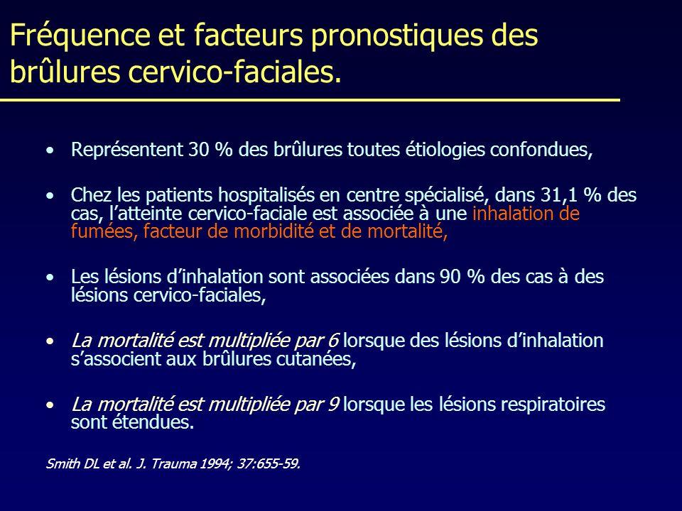 Fréquence et facteurs pronostiques des brûlures cervico-faciales.
