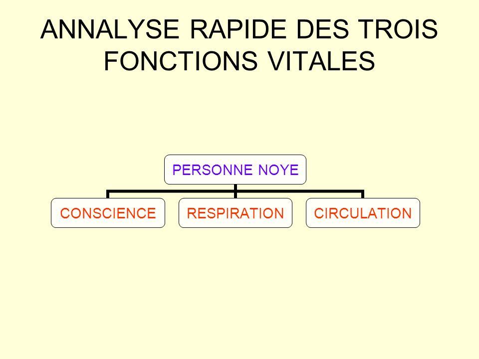 ANNALYSE RAPIDE DES TROIS FONCTIONS VITALES