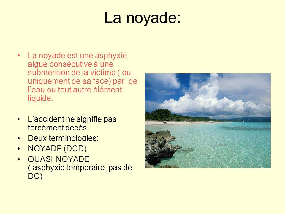 La noyade: