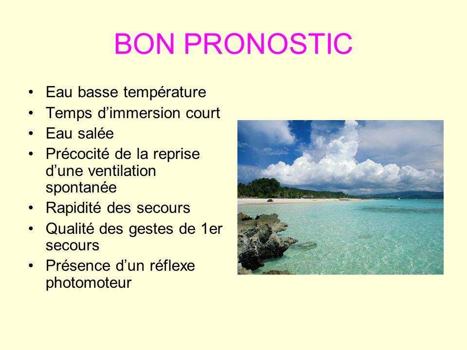 BON PRONOSTIC Eau basse température Temps d'immersion court Eau salée