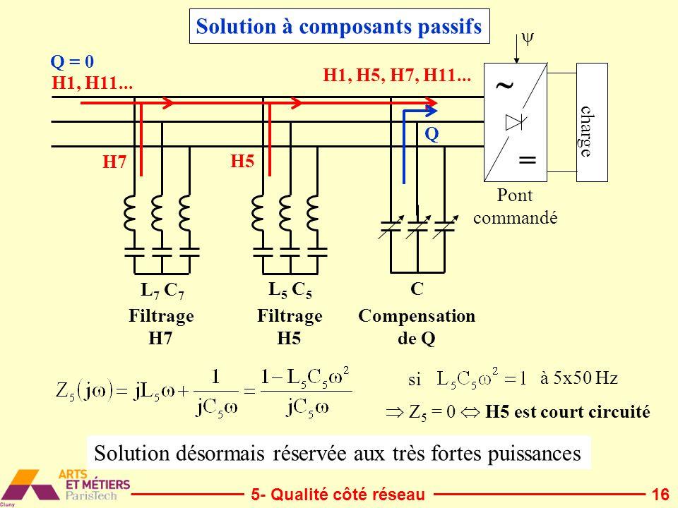  = Solution à composants passifs