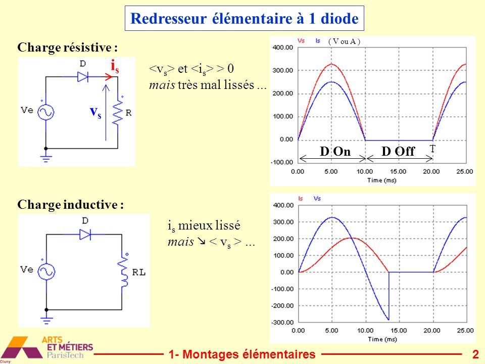 Redresseur élémentaire à 1 diode