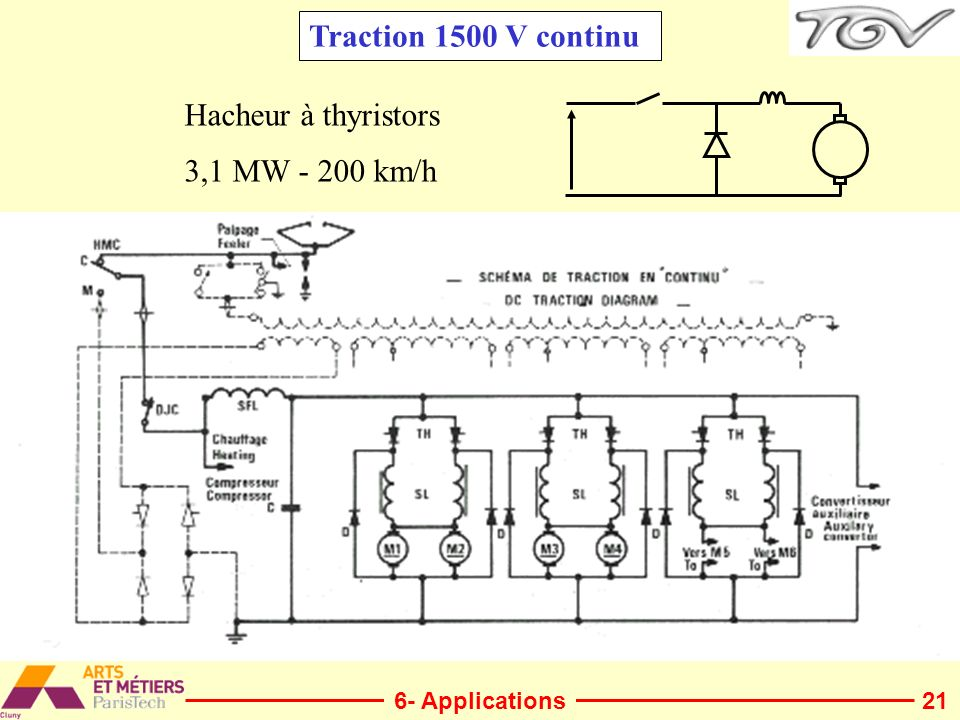Traction 1500 V continu Hacheur à thyristors 3,1 MW - 200 km/h