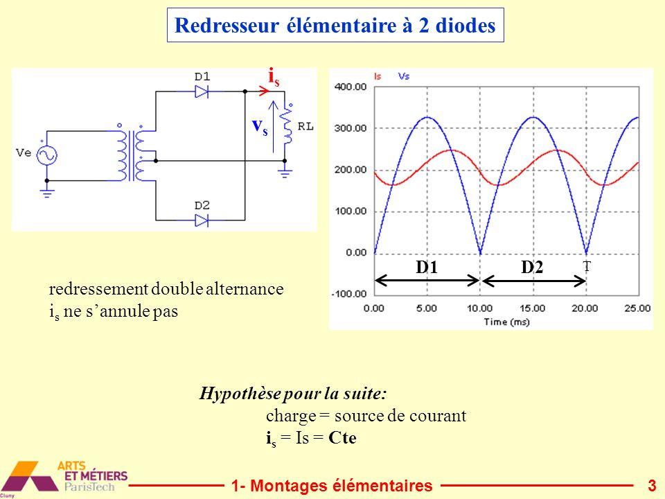 Redresseur élémentaire à 2 diodes