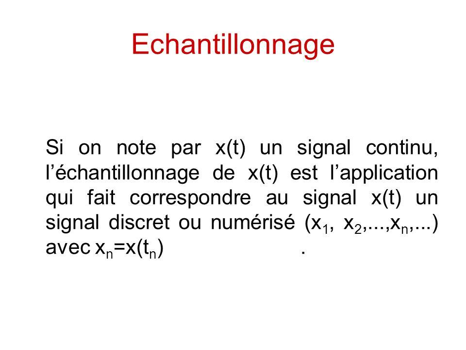 Echantillonnage