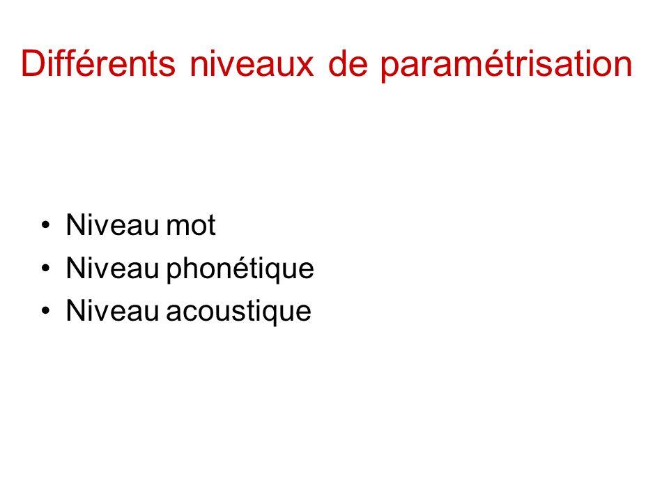 Différents niveaux de paramétrisation