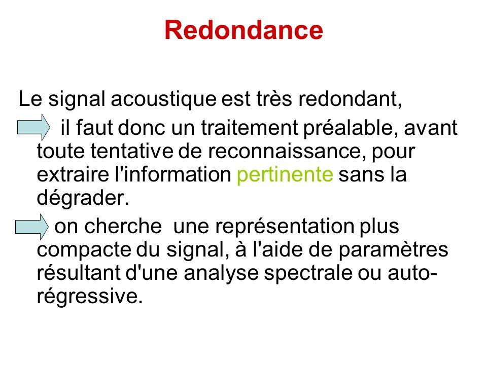 Redondance Le signal acoustique est très redondant,