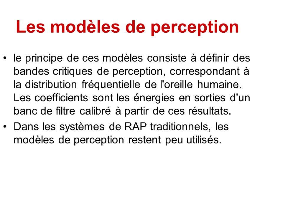 Les modèles de perception