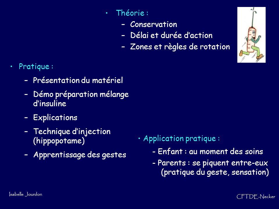 Théorie : Conservation. Délai et durée d'action. Zones et règles de rotation. Pratique : Présentation du matériel.