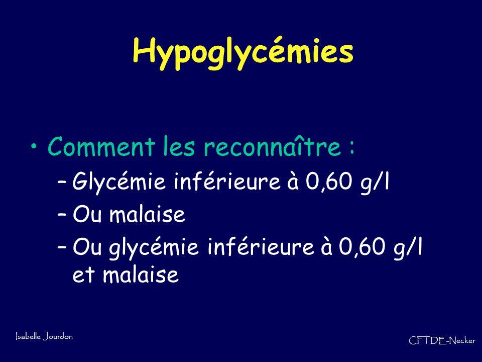Hypoglycémies Comment les reconnaître : Glycémie inférieure à 0,60 g/l
