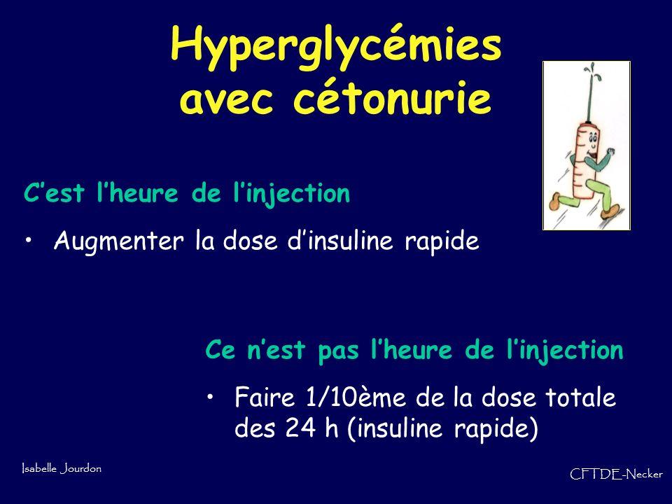 Hyperglycémies avec cétonurie