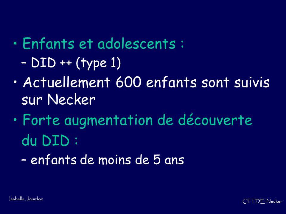 Enfants et adolescents :