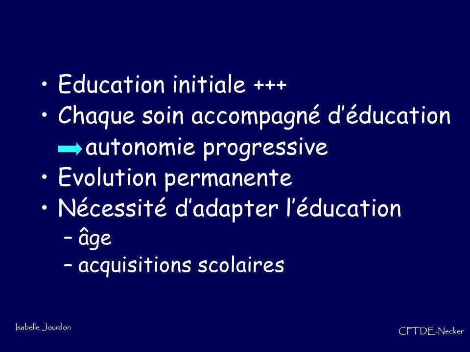 Education initiale +++ Chaque soin accompagné d'éducation