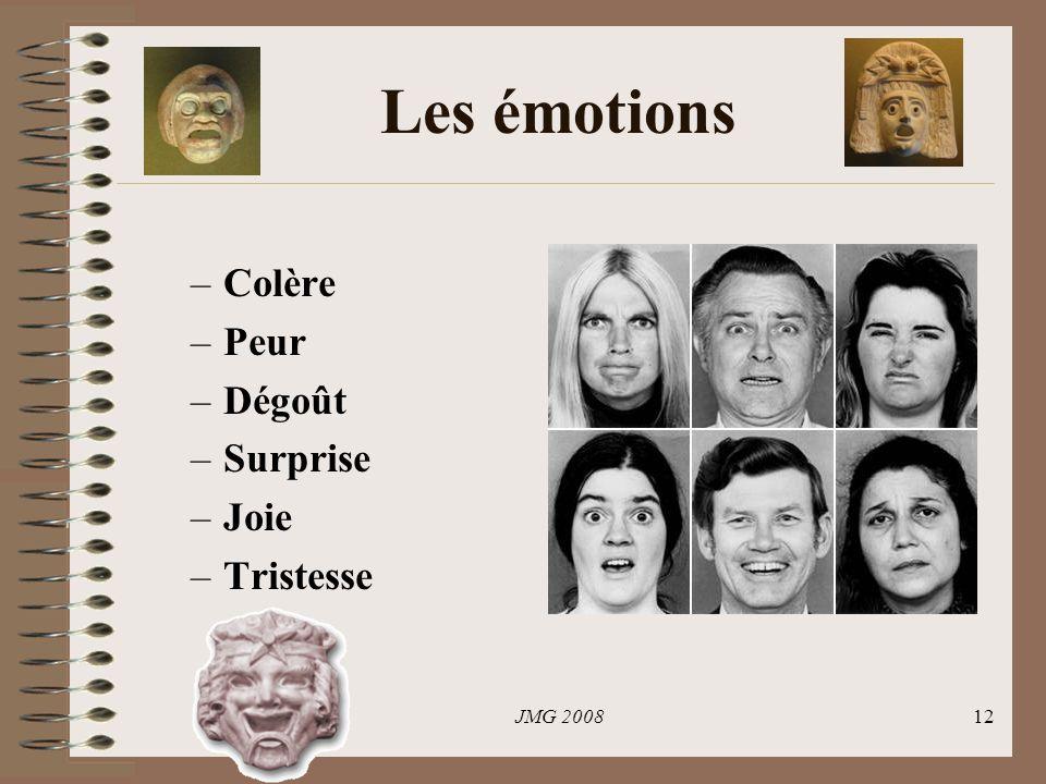 Les émotions Colère Peur Dégoût Surprise Joie Tristesse JMG 2008