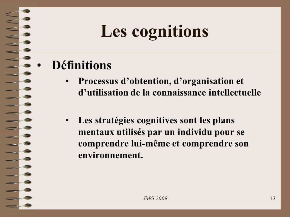 Les cognitions Définitions