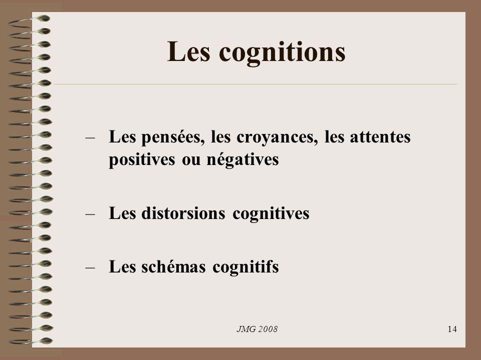 Les cognitions Les pensées, les croyances, les attentes positives ou négatives. Les distorsions cognitives.