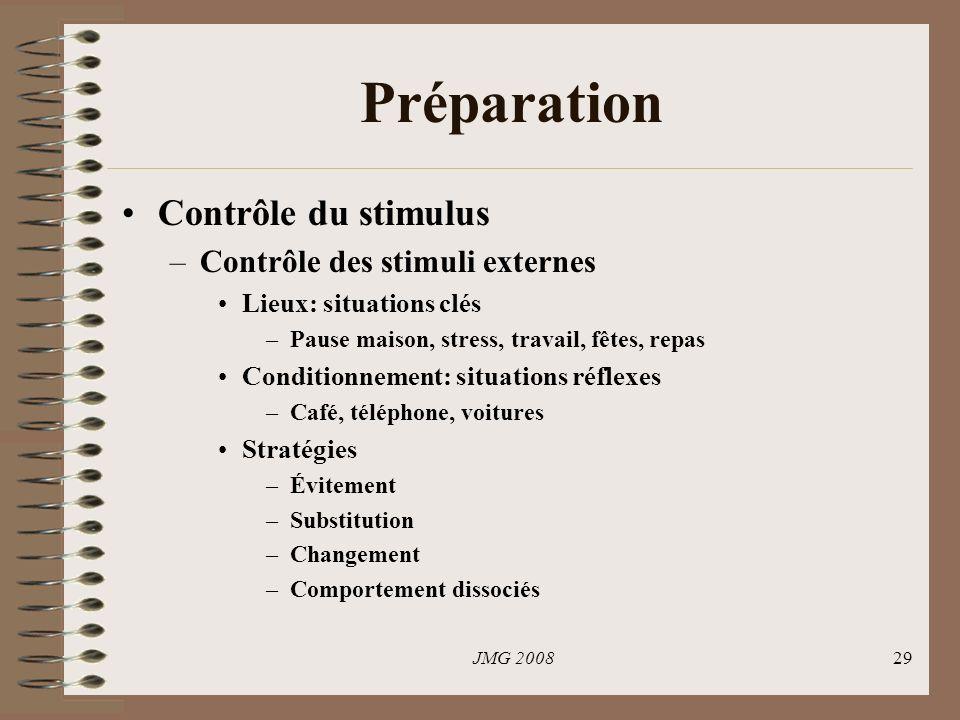 Préparation Contrôle du stimulus Contrôle des stimuli externes