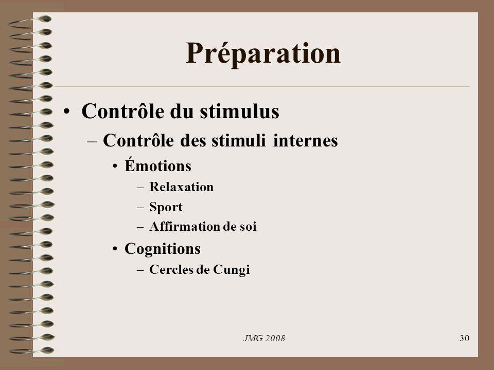 Préparation Contrôle du stimulus Contrôle des stimuli internes
