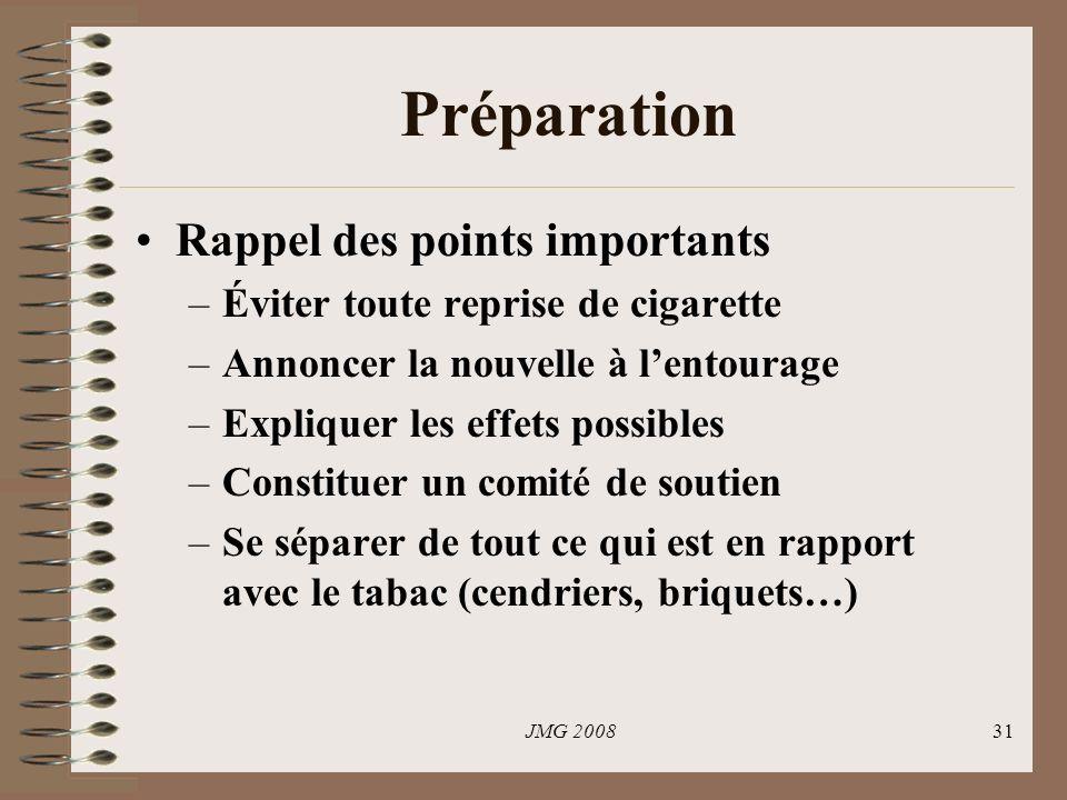 Préparation Rappel des points importants
