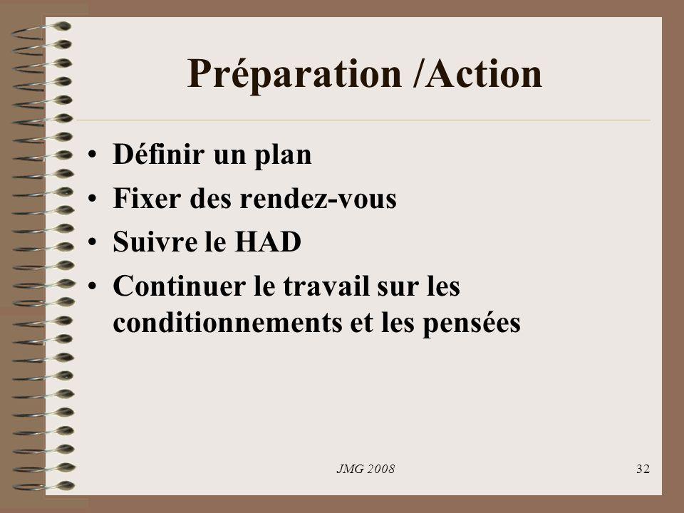 Préparation /Action Définir un plan Fixer des rendez-vous