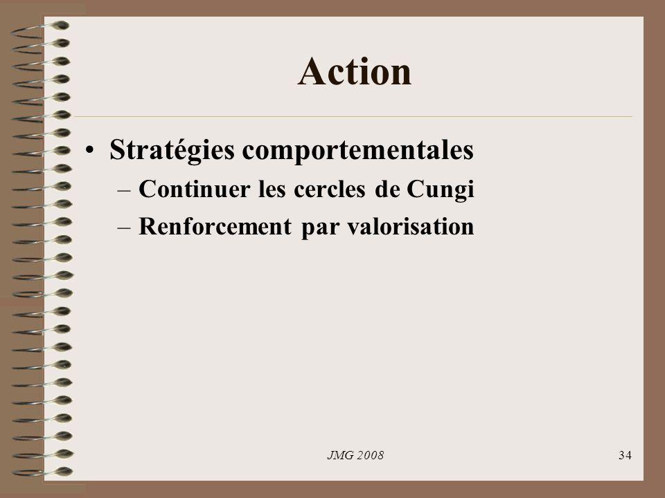 Action Stratégies comportementales Continuer les cercles de Cungi