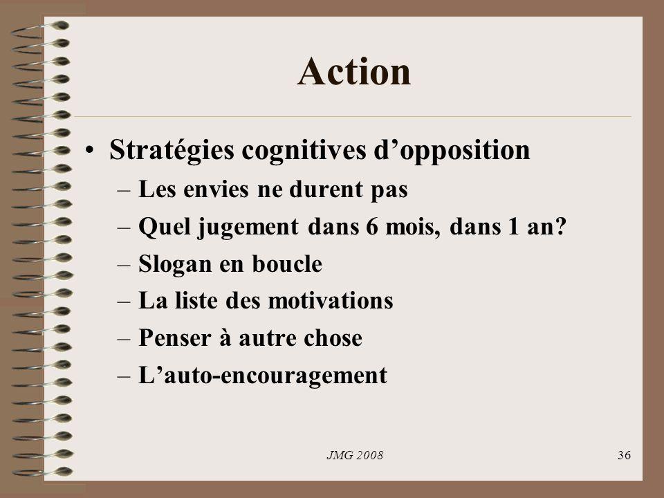 Action Stratégies cognitives d'opposition Les envies ne durent pas