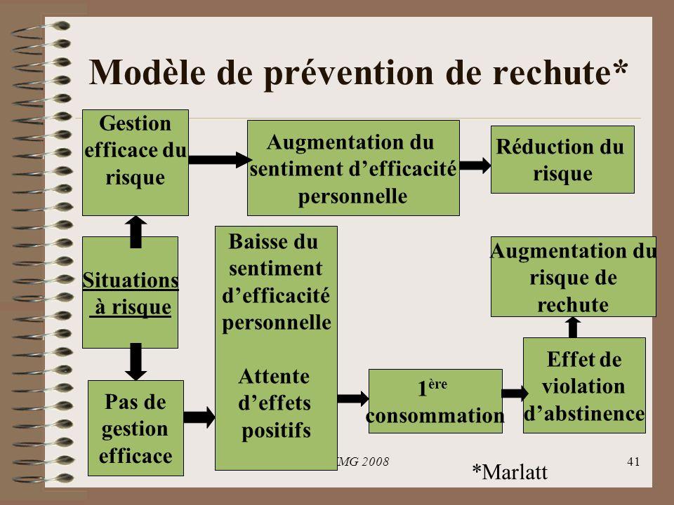 Modèle de prévention de rechute*